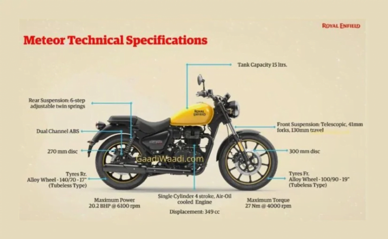 Full Technical Specs of Royal Enfield Meteor 350 Revealed by new Leaked Brochure!