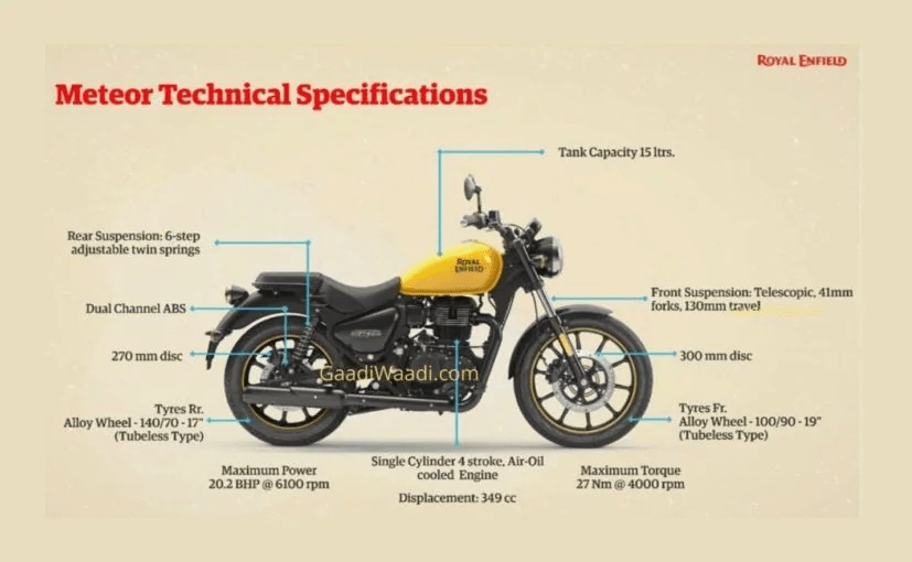 The complete technical specs of the Royal Enfield Meteor 350 have been revealed through this leaked brochure.