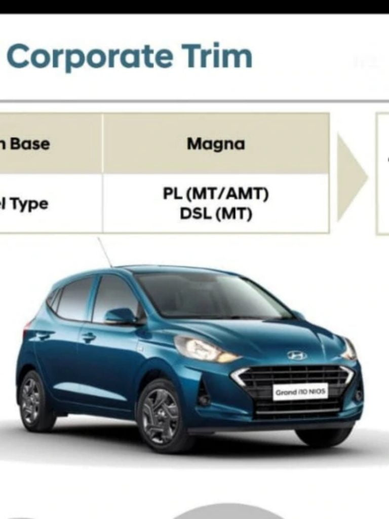 Hyundai Adds New Corporate Edition Variant to Grand i10 Nios!