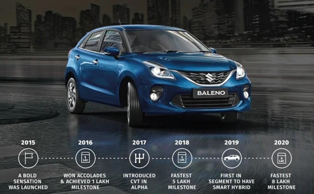 Maruti Suzuki vient de franchir le cap des ventes de 8 lakh avec la berline haut de gamme Baleno en Inde.