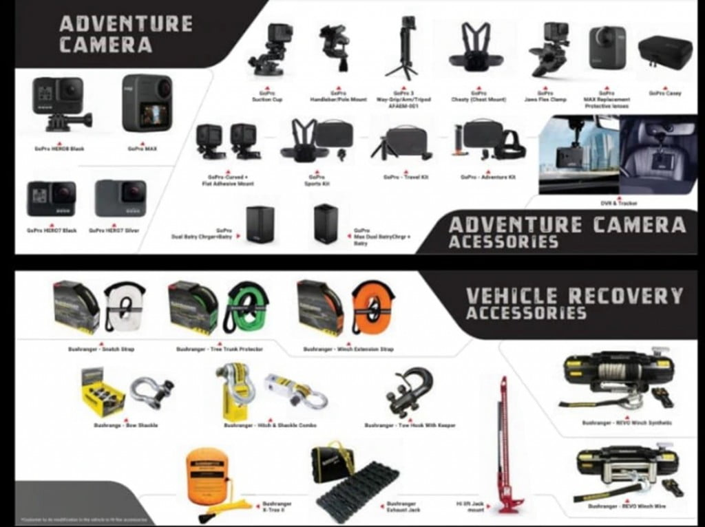 Mahindra is also offering a bunch of GoPro and vehicle recovery accessories.