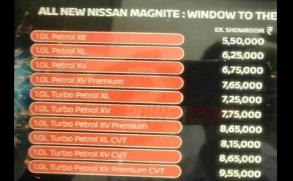 Avant son lancement officiel, le prix de la Nissan Magnite dans toutes les variantes a été divulgué en ligne.
