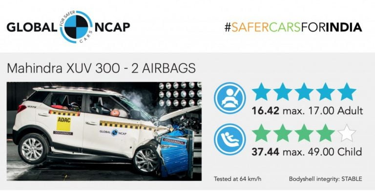 How Do Cars Get NCAP Safety Ratings?