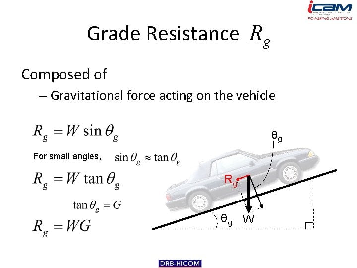 How Do Power And Torque Overcome Types Of Resistances In A Vehicle?