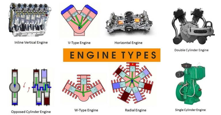 Types Of Engine Layouts- Inline, V, VR, Rotary And More!