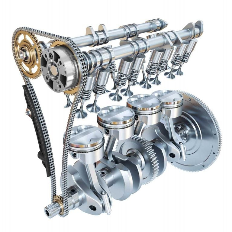Camshafts And Valves- Working And Classification!