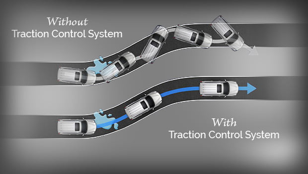 How Do ABS, EBD, Brake Assist, ESP, Traction Control And Hill-Hold Assist Work?