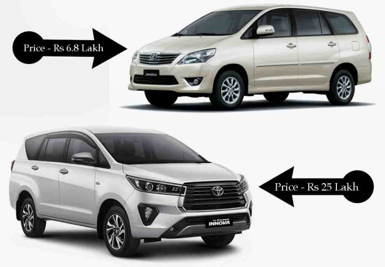 Launched at Rs 6.80 Lakh, Toyota Innova To Get COSTLIEST EVER