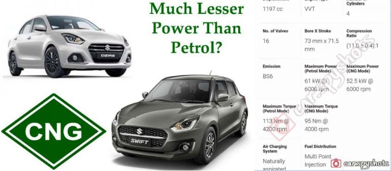 Maruti Swift & Dzire CNG To Have Much Lesser Power Than Petrol Model