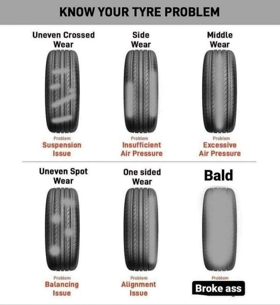 What Condition Tyre Tread