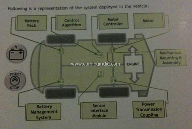Electrical Wiring Diagram Of Maruti 800 Car Free Jzgreentowncom